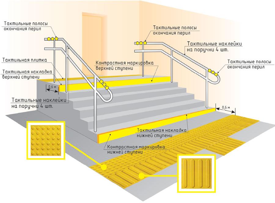 Тактильная плитка ПВХ 2